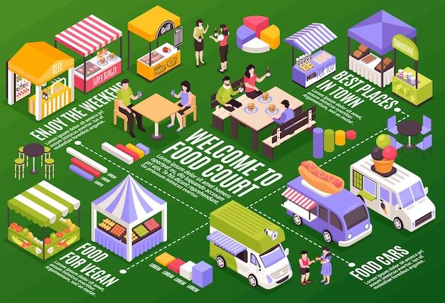 Isometrische lebensmittelstände infografiken illustration