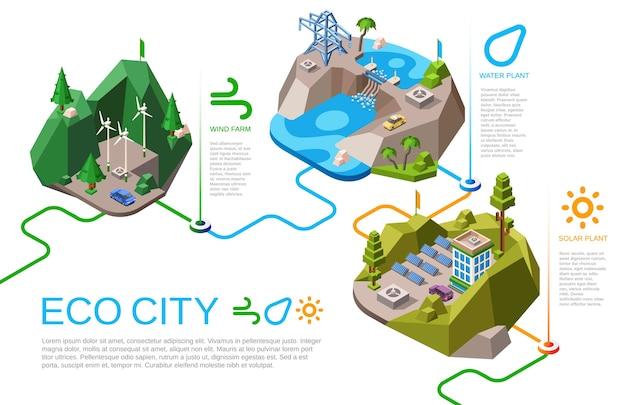Isometrische natürliche energiequellen der eco-stadtillustration für städtisches leben.