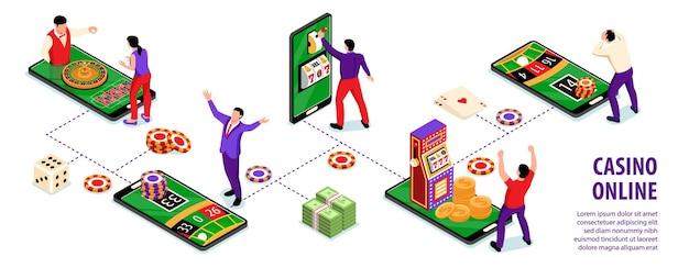 Isometrische online-casino-infografik mit bearbeitbarem text und menschlichen charakteren von händlern und spielern mit smartphone-illustration