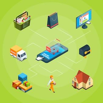 Isometrische online-shopping iconsinfographic konzept