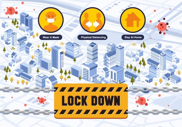 Isometrische posterinformationen über die stadt, die aufgrund eines weltweit verbreiteten infektionsvirus gesperrt wurde, und wie man dies verhindert