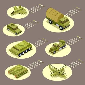Isometrische rüstungswaffe der infografik