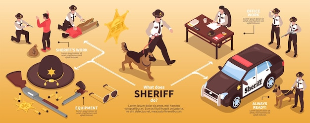 Isometrische sheriff-infografiken mit flussdiagramm