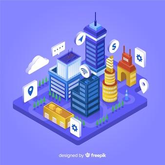 Isometrische smart city