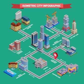 Isometrische stadt infografik