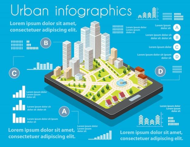 Isometrische stadtplan-navigation stadtkartographie