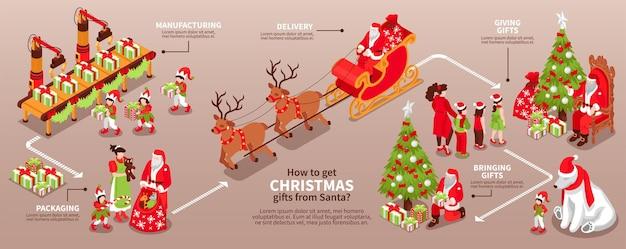 Isometrische weihnachtsmann und horizontale weihnachtsinfografiken