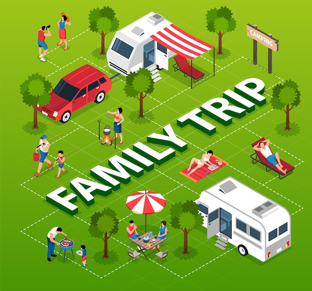 Isometrische wohnmobil- und familienausflug-flussdiagrammillustration