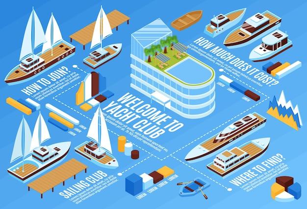 Isometrische yachtclub-illustration