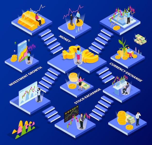 Isometrische zusammensetzung der börse mit abstrakten treppen und räumen mit der beschreibung des geldes für das geldwachstum an der börse