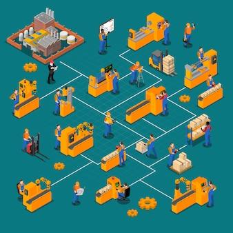 Isometrische zusammensetzung der fabrikarbeiter
