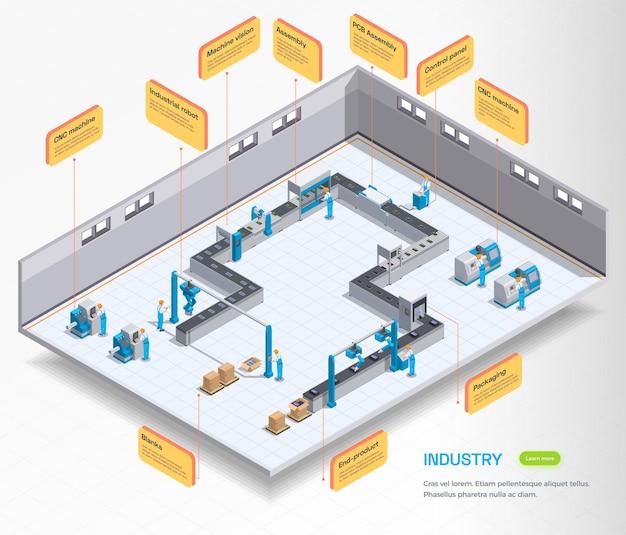 Isometrische zusammensetzung des industrieausrüstungssatzes mit innenansicht der betriebsabteilung mit personen- und textfeldillustration