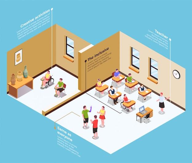 Isometrische zusammensetzung mit studenten auf inklusiven bildungsklassen 3d