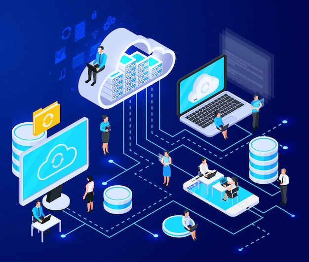 Isometrische zusammensetzung von cloud-diensten mit großen elementen der cloud-computing-infrastruktur, die mit einer vektorillustration mit gestrichelten linien verbunden sind