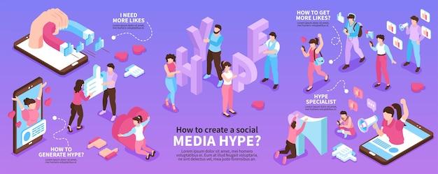 Isometrischer hype-social-media-infografik-set mit ich brauche mehr likes, wie man einen hype erzeugt, wie man mehr likes-beschreibungen erhält