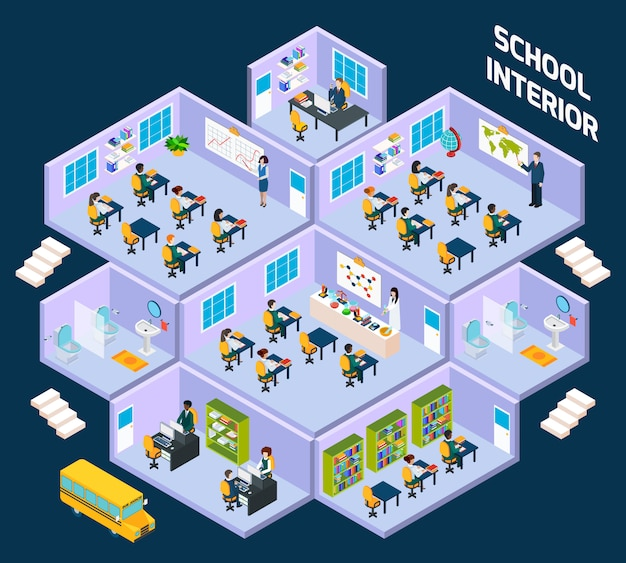 Isometrischer innenraum der schule