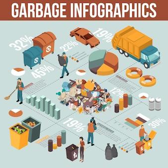 Isometrischer müll, der infografiken aufbereitet