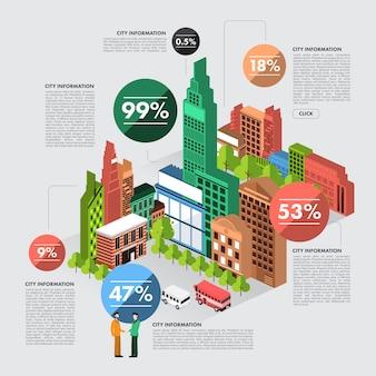 Isometrischer stadtvektor