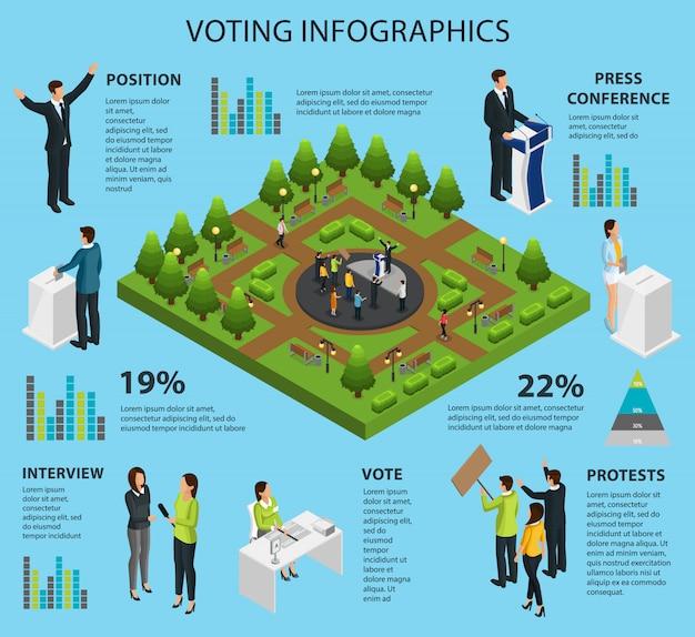 Isometrisches abstimmungs-infografik-konzept