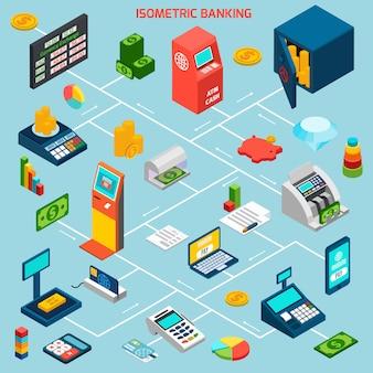 Isometrisches banking-flussdiagramm