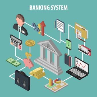 Isometrisches bankkonzept