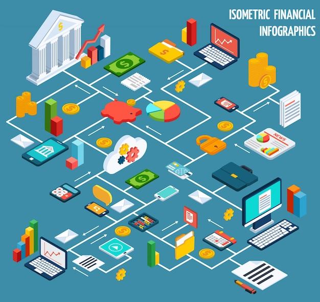 Isometrisches finanzielles flussdiagramm