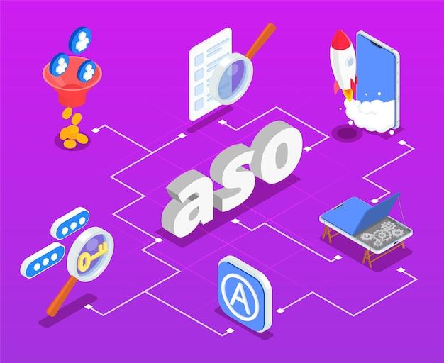 Isometrisches flussdiagramm der app-store-optimierung mit smartphone-symbolen der suchwachstumstechnologie 3d-darstellung