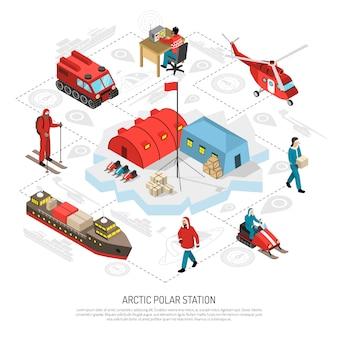 Isometrisches flussdiagramm der arktischen polarstation