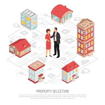 Isometrisches flussdiagramm der immobilienagentur