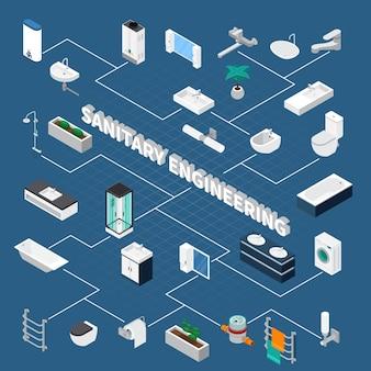 Isometrisches flussdiagramm der sanitärtechnik