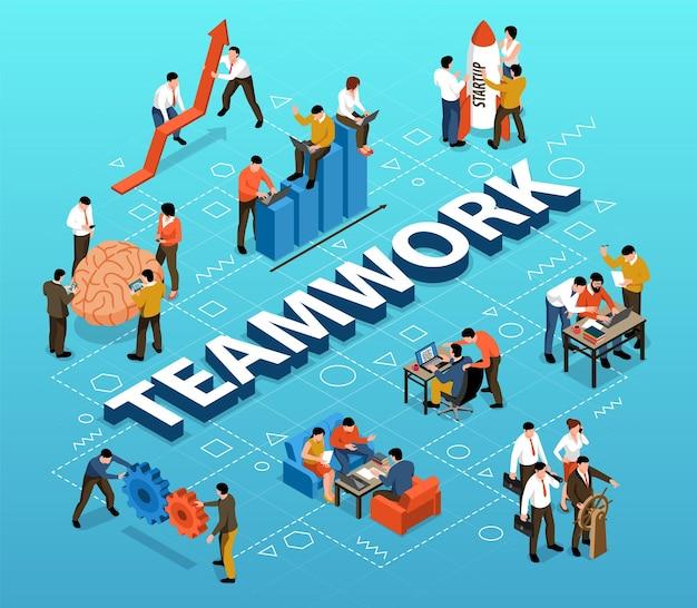 Isometrisches flussdiagramm der teamarbeit