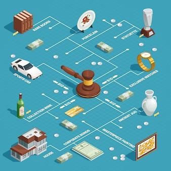 Isometrisches flussdiagramm des auktionsraums mit dem hammer der isolierten auktionatoren