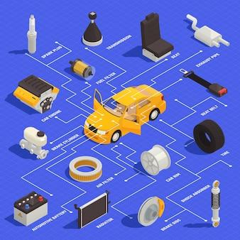 Isometrisches flussdiagramm für autoersatzteile