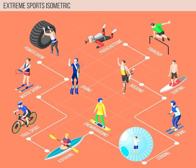 Isometrisches flussdiagramm für extremsportarten