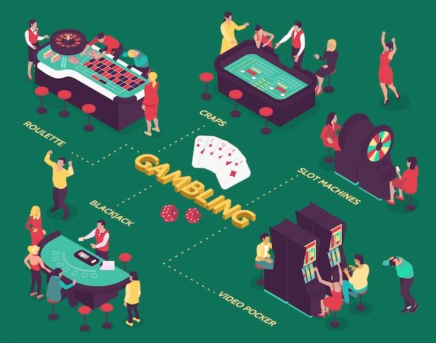 Isometrisches flussdiagramm mit den leuten, die im kasino auf grüner illustration des hintergrundes 3d spielen