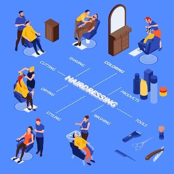 Isometrisches flussdiagramm mit friseursaloninnengegenständen bearbeitet stilisten und kunden auf blauer illustration des hintergrundes 3d