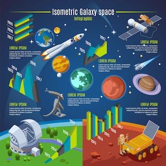 Isometrisches galaxienraum-infografik-konzept