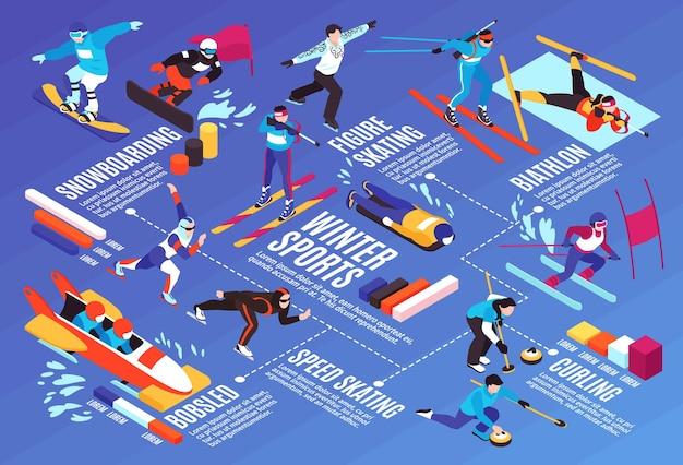 Isometrisches infografik-flussdiagramm des wintersports mit snowboard-alpinski-biathlon-curling-eisschnelllauf-bob-diagrammen