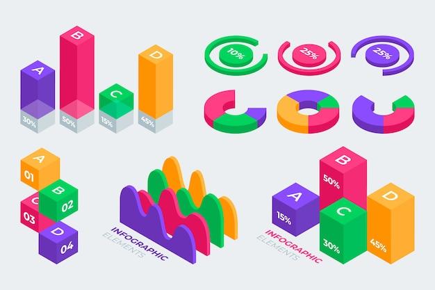 Isometrisches infografik-paket