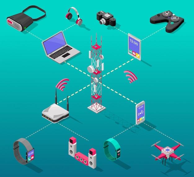 Isometrisches internet-technologiekonzept