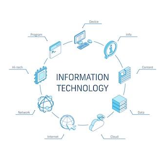 Isometrisches konzept der informationstechnologie. verbundene linie 3d symbole. integriertes kreis-infografik-design-system. geräte-, it- und content-cloud-symbole
