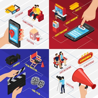 Isometrisches konzept des kinos 3d mit smartphone-standort und ticketing-apps setzt rollen- und filmausrüstung ein