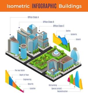 Isometrisches modernes stadt-infografik-konzept
