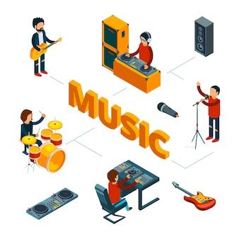 Isometrisches musikkonzept. musiker, sänger, audioaufnahme