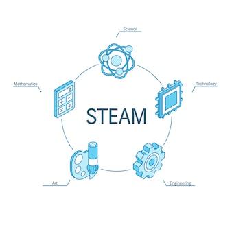 Isometrisches steam-konzept. verbundene linie 3d symbole. integriertes kreis-infografik-design-system. symbole für wissenschaft, technologie, ingenieurwesen, kunst und mathematik