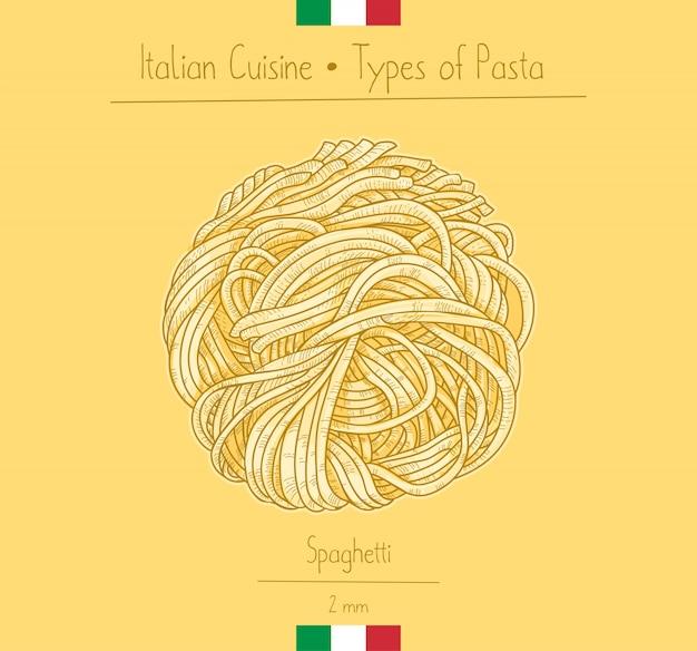 Italienisches essen spaghetti pasta