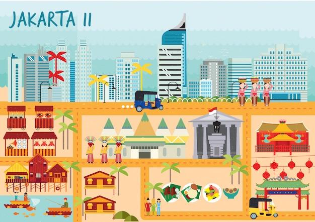Jakarta-gebäudepaket