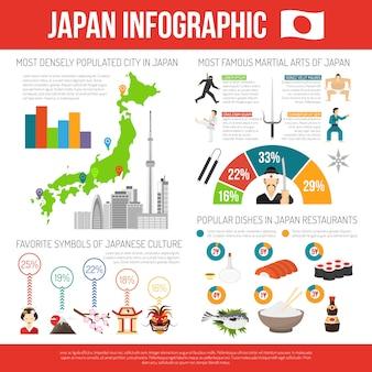 Japan infographik set