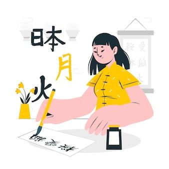 Japanische kalligraphie-konzeptillustration