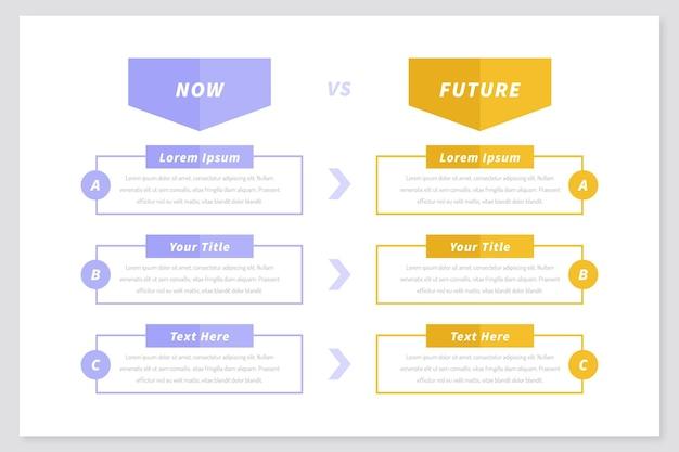 Jetzt gegen zukünftige infografiken in flachem design